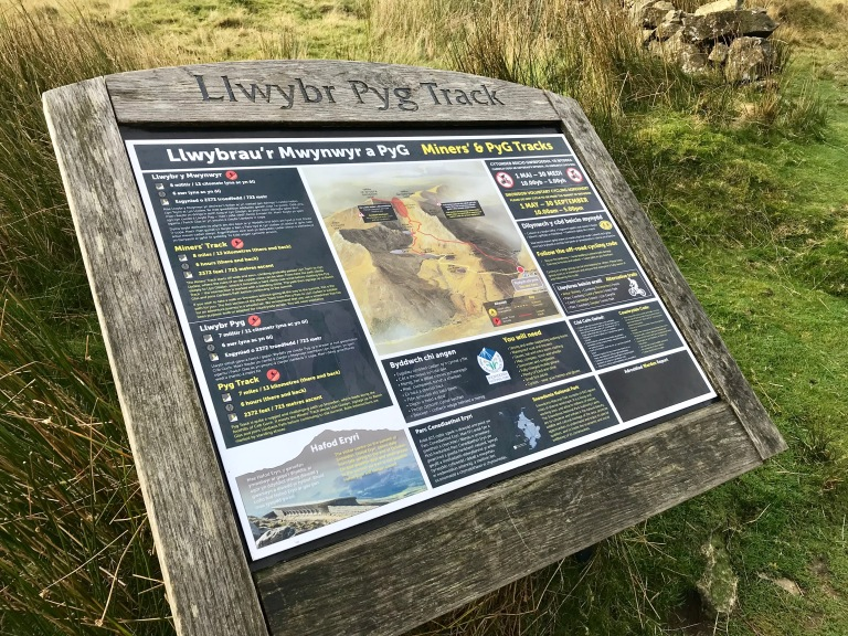 Pyg Track Route Board